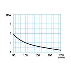 CO 2620 P