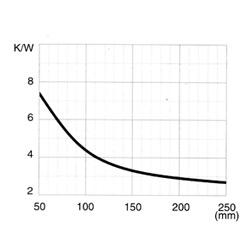 CO 108 P
