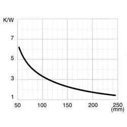 CO 1116P