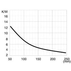 CO 12 P