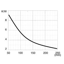 CO 13 P