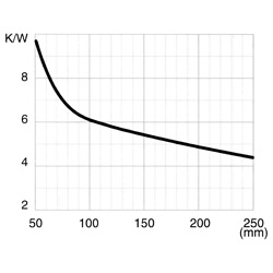 CO 153 P