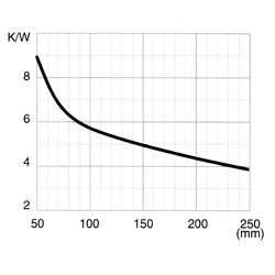 CO 2041 P