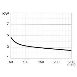 CO 2701 P