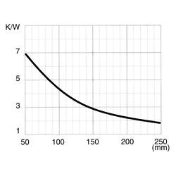 CO 336 P