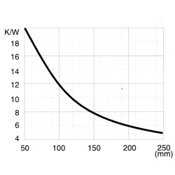 CO 37 P