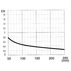 CO 5750 P