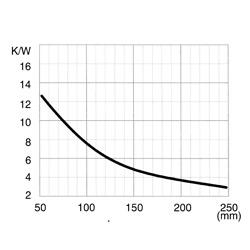 CO 843 P