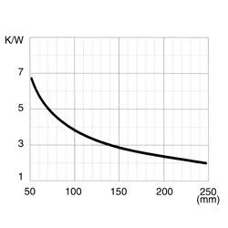 CO 929 P