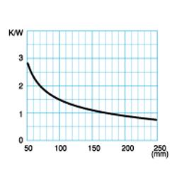 CO 1158 P