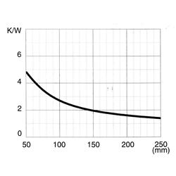 CO 1176 P