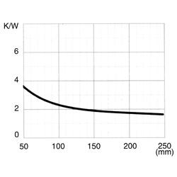 CO 124 P