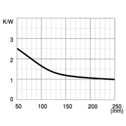 CO 147 P