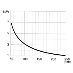 CO 202 P