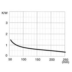 CO 2044 P