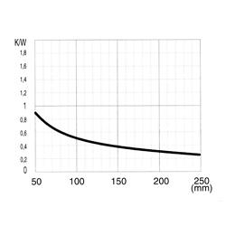 CO 2077 P