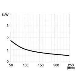 CO 2129 P