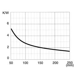 CO 220 P