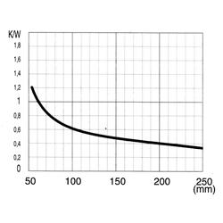 CO 222 P