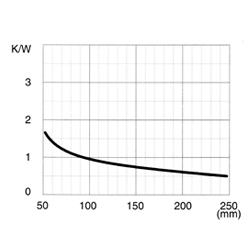 CO 2415 P