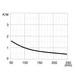 CO 2625 P