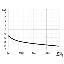 CO 2702 P