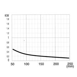 CO 2708 P