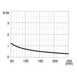 CO 270 P