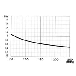 CO 2711 P