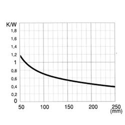 CO 2714 P