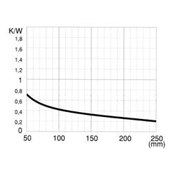 CO 2719 P