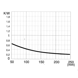 CO 2735 P