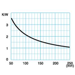 CO 2752 P