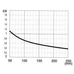 CO 2781 P