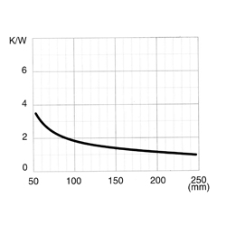 CO 301 P