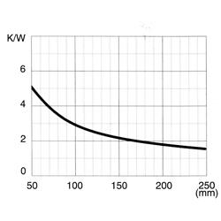CO 850 P