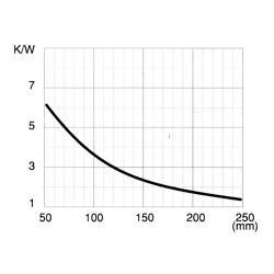 CO 96 P