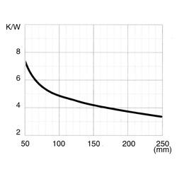 CO 232 P