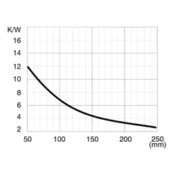 CO 251 P