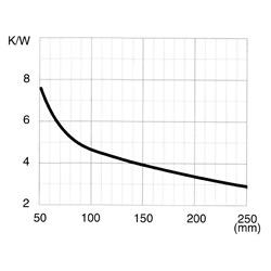 CO 257 P