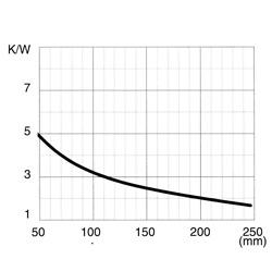 CO 2704 P