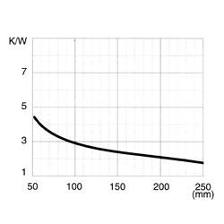 CO 844 P